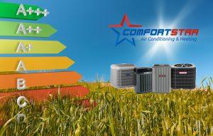 AC Efficiency Comfort Star